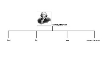 President's Day Research Tree Maps