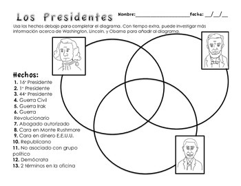 President's Day Venn Diagram
