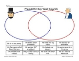 Presidents' Day Venn Diagram with Lincoln and Washington