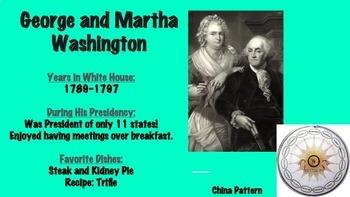 Presidents & First Ladies Favorite Foods Lessons;Slideshow/Recipe Booklet Bundle