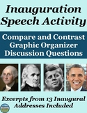 Presidential Inauguration Speech Analysis and Discussion Q