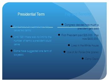 Presidents Job (Election 2012)