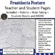 President's Day Research Project - Research Report Posters