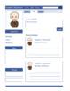 Presidents Social Media Profiles