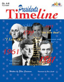 Presidents Time Line