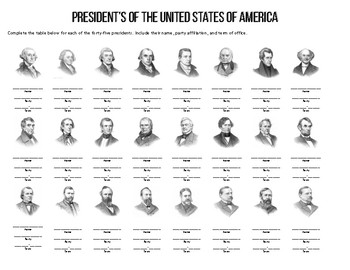 Presidents of the US Chart