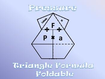 Pressure Formula Foldable