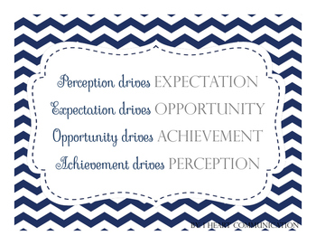 Presume Competence Classroom Posters