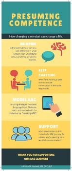 Presuming Competence Infographic