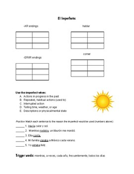 Preterit & Imperfect review packet