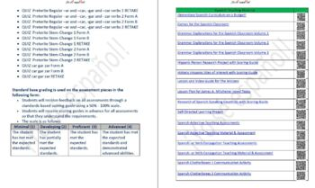 Preterit Teaching Material & Assessment