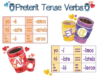 Preterit Tense Verb Poster Coffee Cup Theme