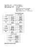 Preterit and Imperfect Notes Packet/El pretérito y el impe