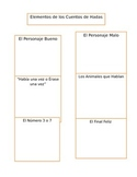 Fairy Tale Preterit vs. Imperfect 90 minute block lesson plan