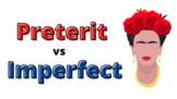 Preterit vs Imperfect   Google Slides   Intermediate Spanish