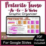 Preterite -AR/-ER/-IR Graphic Organizer  | PRINT + DIGITAL