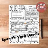 Spanish Preterite -AR verb worksheet conjugation ~translation NO PREP