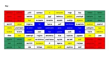 Preterite Coloring Puzzle (ALL VERBS)