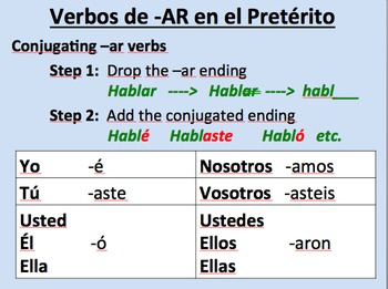 Preterite Conjugation Super Pack