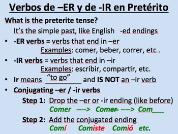 Preterite -ER and -IR Verbs Initial Presentation