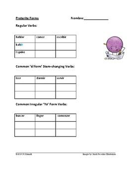 Preterite Forms Charts + Worksheet (Pretérito)