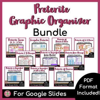 Preterite Graphic Organizer Bundle