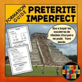 Spanish Preterite Imperfect, Pretérito Imperfecto Formation Guide