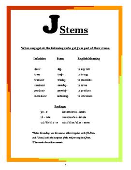 JUICY Verbs!  Mastering Preterite Irregular Verbs