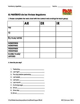 Preterite Regular Verbs in Spanish