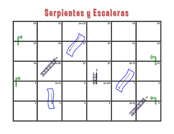 Spanish Preterite Chutes and Ladders-Style Game