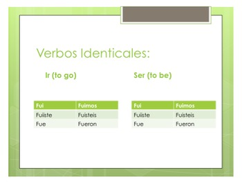Spanish Preterite Ir Ser Dar Ver Notes
