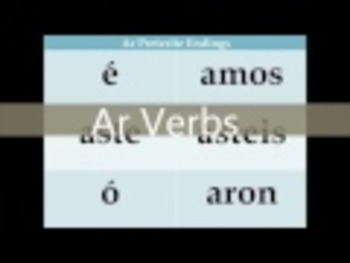 Preterite Tense Rap (Ar, Er, Ir)
