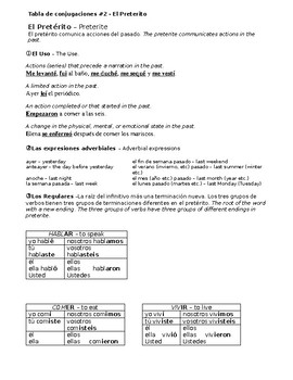 Preterite Tense Reference Sheet