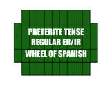 Spanish Preterite Regular ER and IR Wheel of Spanish