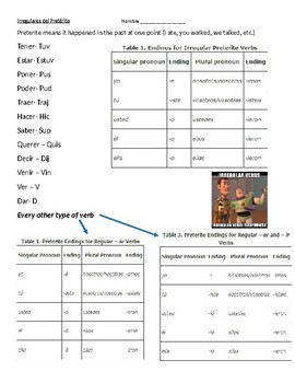 Preterite Verb conjugation cheat sheet