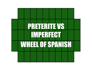 Spanish Preterite Vs Imperfect Wheel of Spanish