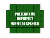 Spanish Preterite Vs Imperfect Wheel of Spanish
