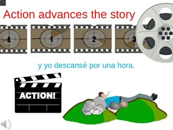 Spanish Preterite and Imperfect Actions Compared Powerpoint