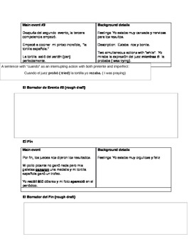 Preterite and imperfect guided writing story and template by meg graham preterite and imperfect guided writing story and template maxwellsz