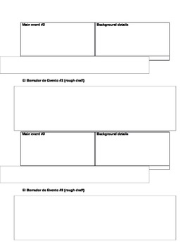 Preterite and imperfect guided writing story and template preterite and imperfect guided writing story and template maxwellsz