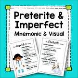 Preterite and Imperfect Mnemonic Device Spanish Posters Ha