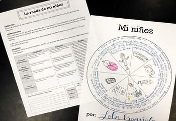 Preterite and Imperfect Project: Rueda de mi niñez