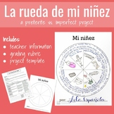 Preterite and Imperfect Project: Rueda de mi niñez