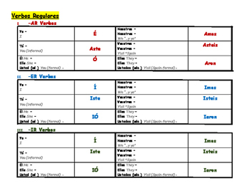 Preterite and Imperfect Verb Table Packet