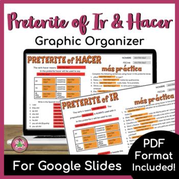 Preterite of IR and HACER Graphic Organizer
