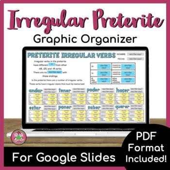 Preterite of Irregular Verbs Graphic Organizer