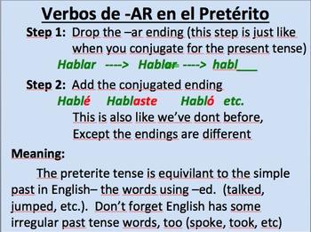 Preterite of regular -AR verbs in Spanish
