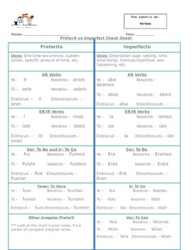 Preterite versus Imperfect Cheat Sheet