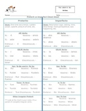Preterite versus Imperfect Cheat Sheet