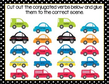 Spanish Preterite and Imperfect Interactive Worksheet Hands on visual learning